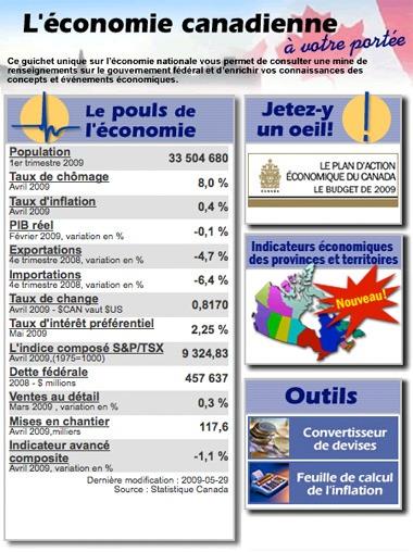 portrait_de_l_economie_canadienne