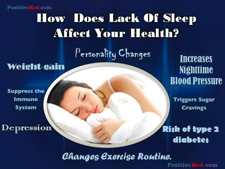 effets-du-manque-de-sommeil