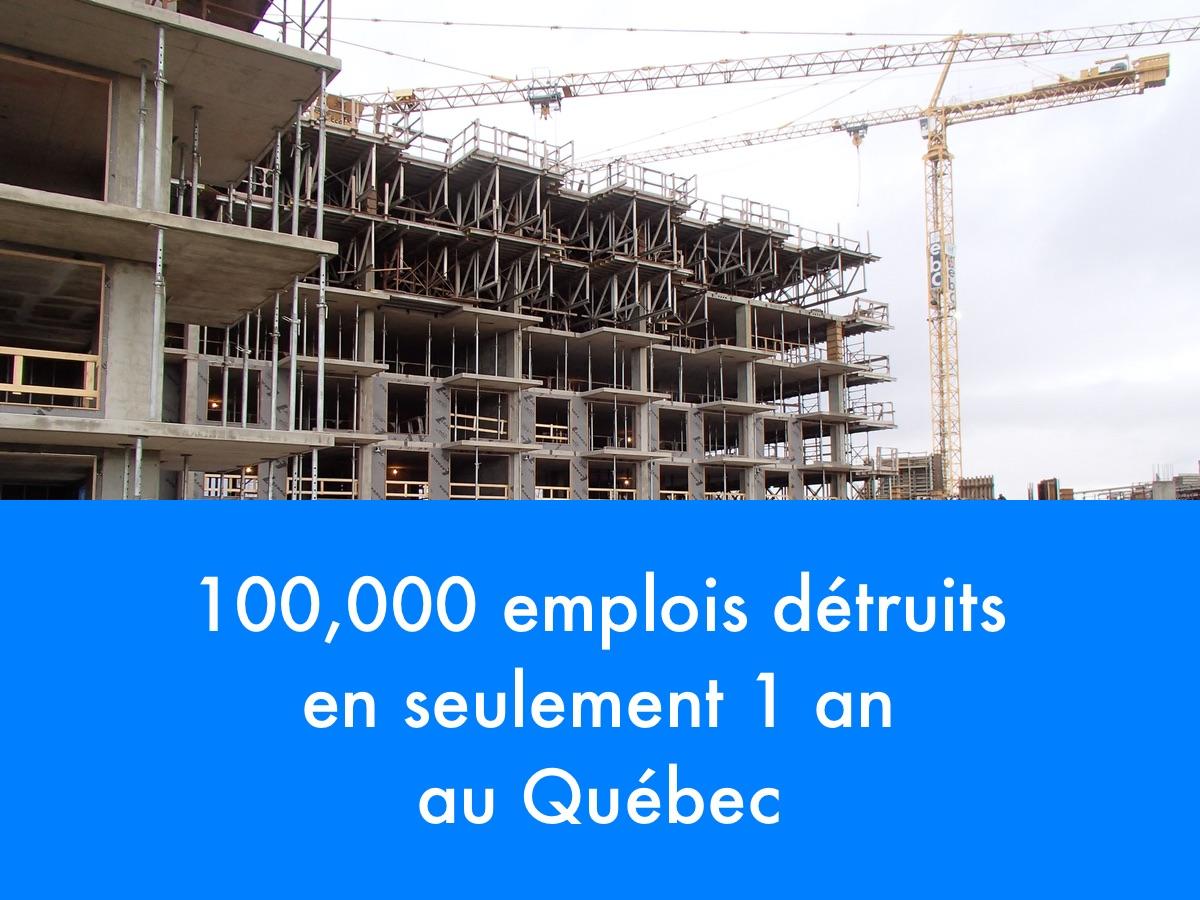 100k-emplois-detruits-au-quebec