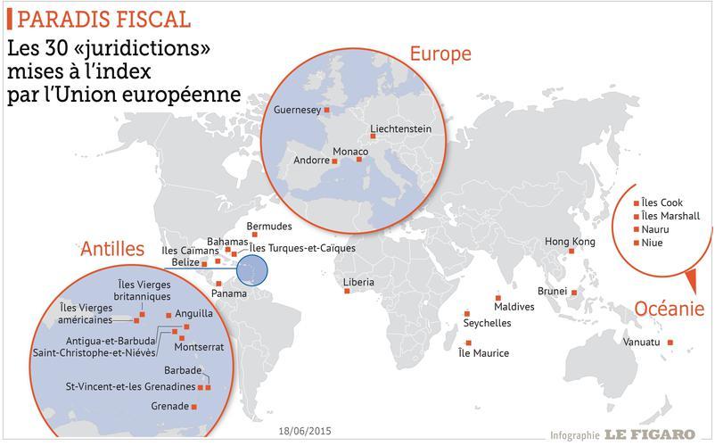 30-paradis-fiscaux-selon-l-union-europeenne